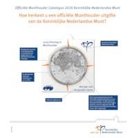 Munthouder Catalogus 2020